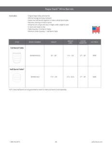 Wine-Barrel-List-Pricing_2021